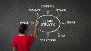 ISDN stopt voip en cloud advies